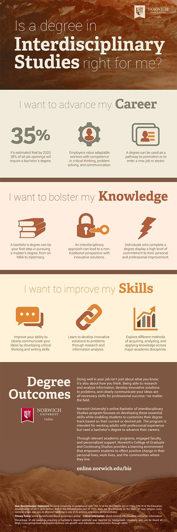BIS_get_degree_infographic.jpg